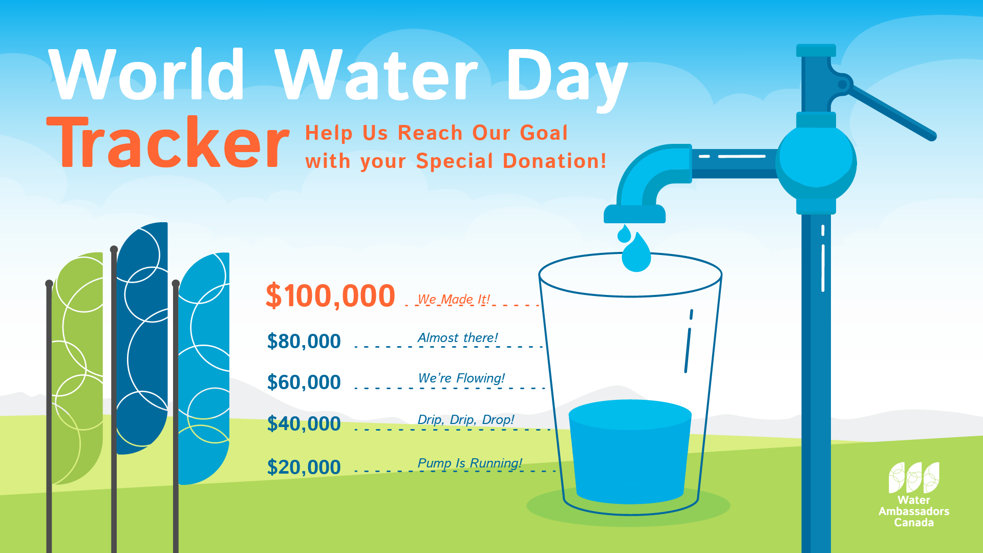 World Water day fundraising goal tracker infographic.